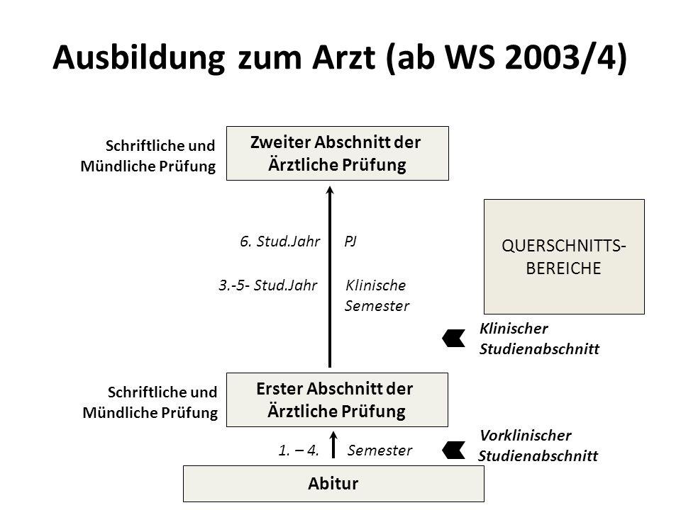 Ausbildung zum Arzt (ab WS 2003/4) Abitur Erster Abschnitt der Ärztliche Prüfung Schriftliche und Mündliche Prüfung Schriftliche und Mündliche Prüfung