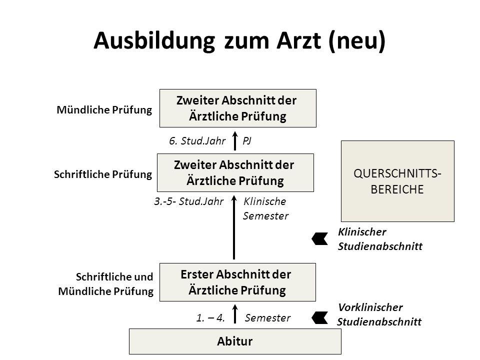 Ausbildung zum Arzt (neu) Abitur Erster Abschnitt der Ärztliche Prüfung Mündliche Prüfung Schriftliche und Mündliche Prüfung 1. – 4. Semester 6. Stud.