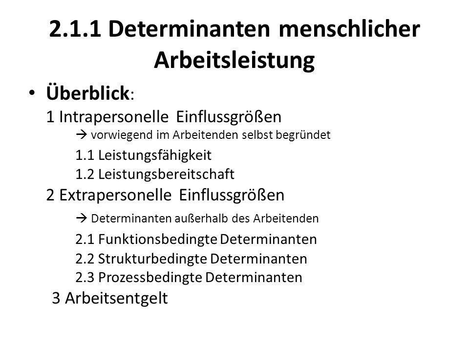 2.1.1 Determinanten menschlicher Arbeitsleistung Überblick : 1 Intrapersonelle Einflussgrößen vorwiegend im Arbeitenden selbst begründet 1.1 Leistungs