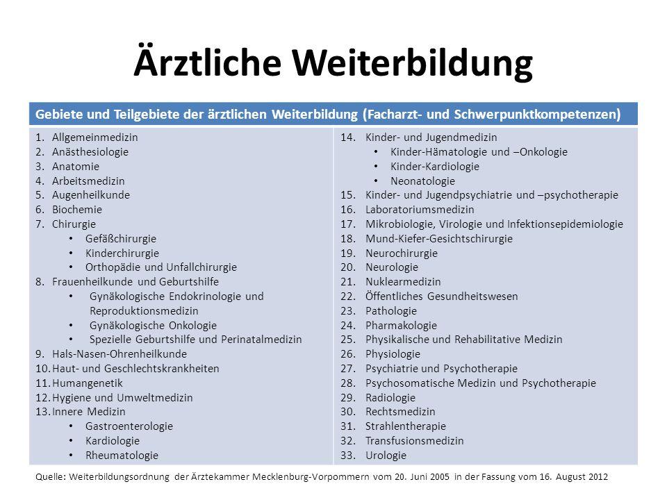 Ärztliche Weiterbildung Gebiete und Teilgebiete der ärztlichen Weiterbildung (Facharzt- und Schwerpunktkompetenzen) 1.Allgemeinmedizin 2.Anästhesiolog