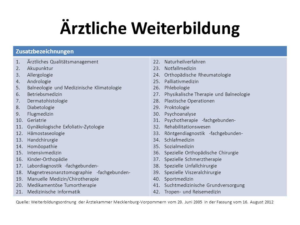 Ärztliche Weiterbildung Zusatzbezeichnungen 1.Ärztliches Qualitätsmanagement 2.Akupunktur 3.Allergologie 4.Andrologie 5.Balneologie und Medizinische K