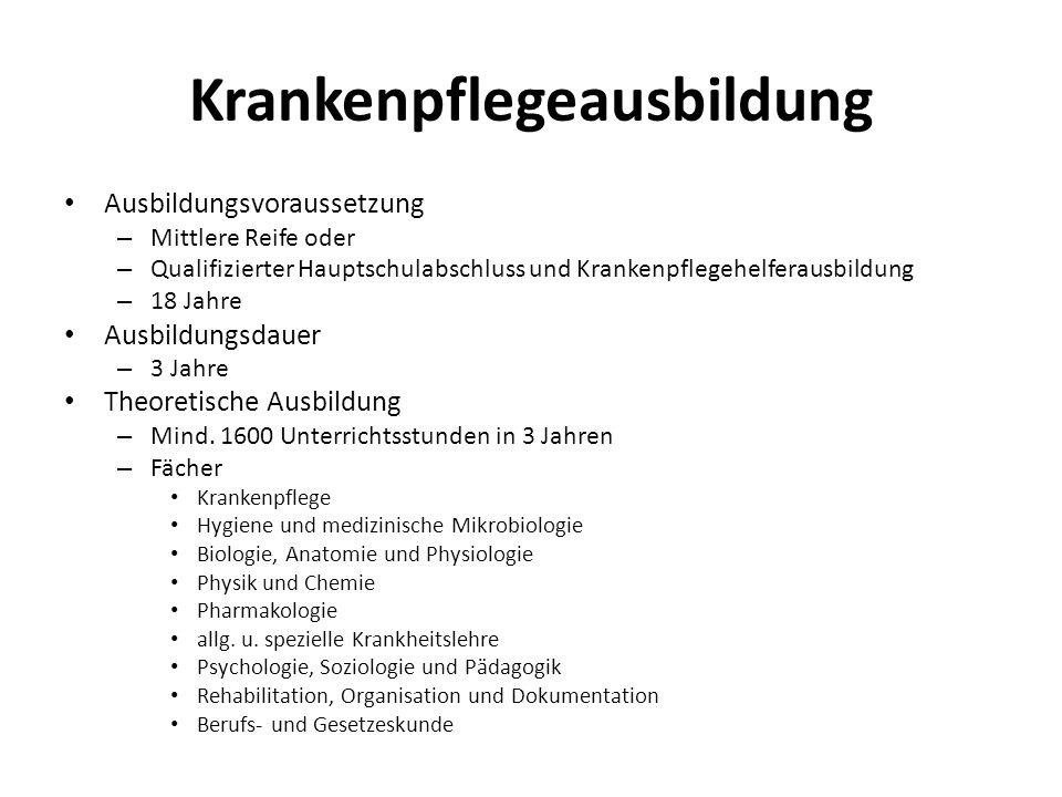 Krankenpflegeausbildung Ausbildungsvoraussetzung – Mittlere Reife oder – Qualifizierter Hauptschulabschluss und Krankenpflegehelferausbildung – 18 Jah