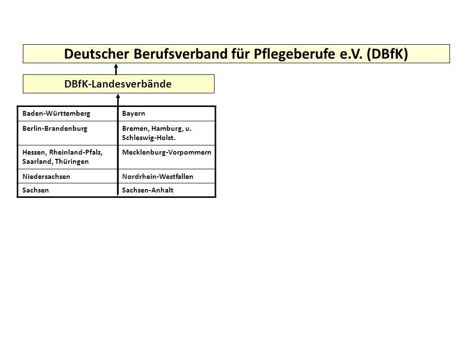 Deutscher Berufsverband für Pflegeberufe e.V. (DBfK) DBfK-Landesverbände Baden-WürttembergBayern Berlin-BrandenburgBremen, Hamburg, u. Schleswig-Holst
