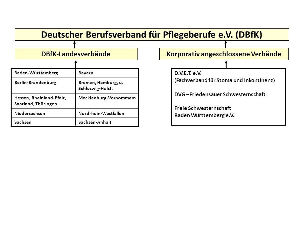 Deutscher Berufsverband für Pflegeberufe e.V. (DBfK) DBfK-LandesverbändeKorporativ angeschlossene Verbände Baden-WürttembergBayern Berlin-BrandenburgB