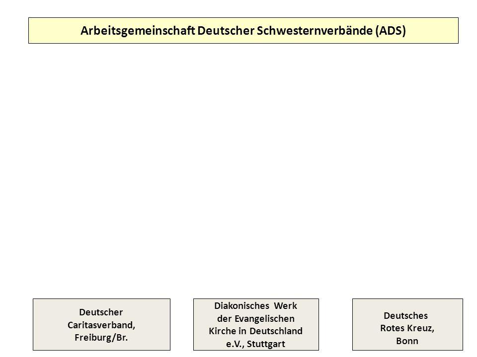 Arbeitsgemeinschaft Deutscher Schwesternverbände (ADS) Deutscher Caritasverband, Freiburg/Br. Diakonisches Werk der Evangelischen Kirche in Deutschlan