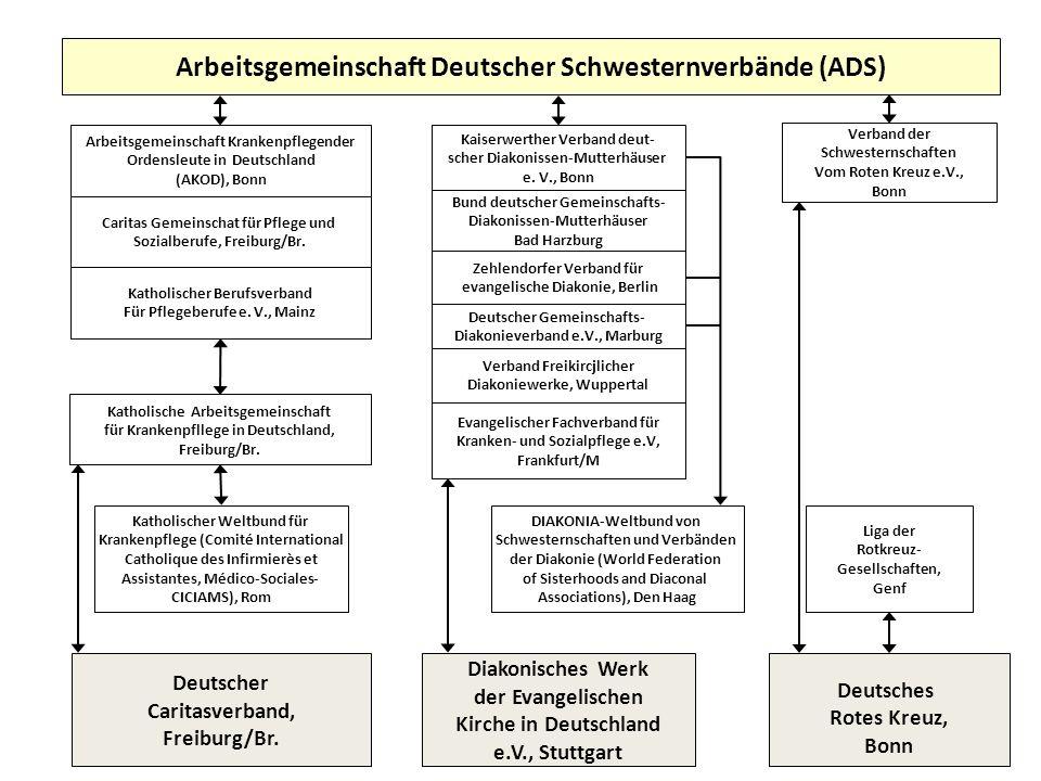 Arbeitsgemeinschaft Deutscher Schwesternverbände (ADS) Arbeitsgemeinschaft Krankenpflegender Ordensleute in Deutschland (AKOD), Bonn Caritas Gemeinsch
