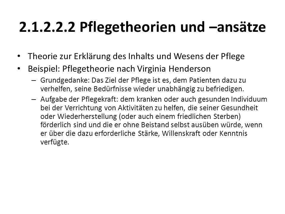 2.1.2.2.2 Pflegetheorien und –ansätze Theorie zur Erklärung des Inhalts und Wesens der Pflege Beispiel: Pflegetheorie nach Virginia Henderson – Grundg