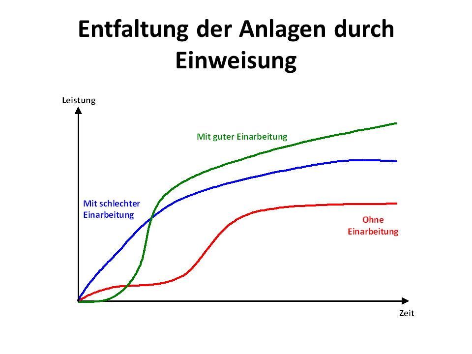 2.1.2.1.2 Entwicklungen Berufswahl: there is little evidence that individuals aspiring to become physicians have a stronger service orientation than those aspiring to other occupations (Schulz & Johnson 1983, S.
