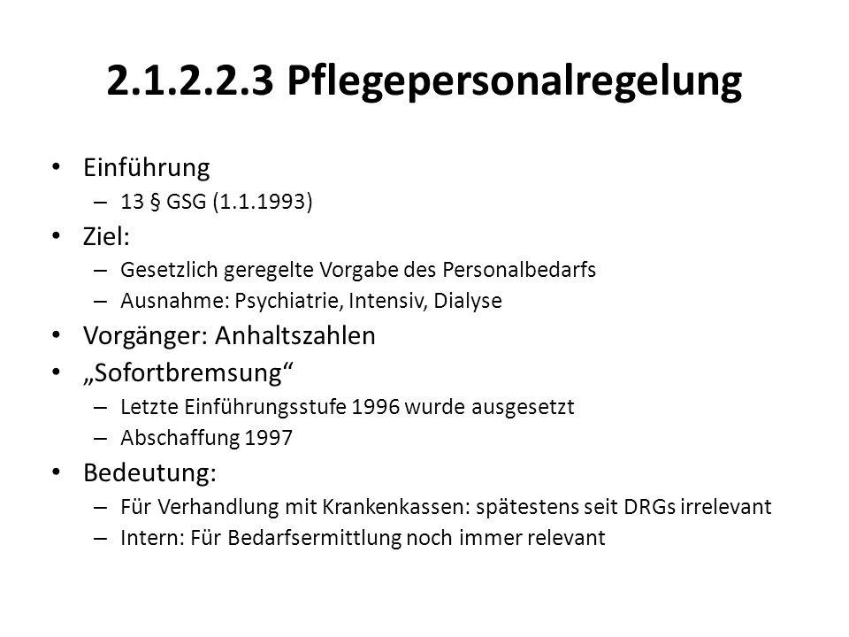 2.1.2.2.3 Pflegepersonalregelung Einführung – 13 § GSG (1.1.1993) Ziel: – Gesetzlich geregelte Vorgabe des Personalbedarfs – Ausnahme: Psychiatrie, In