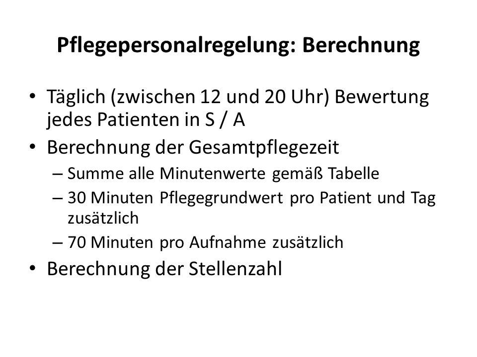 Pflegepersonalregelung: Berechnung Täglich (zwischen 12 und 20 Uhr) Bewertung jedes Patienten in S / A Berechnung der Gesamtpflegezeit – Summe alle Mi