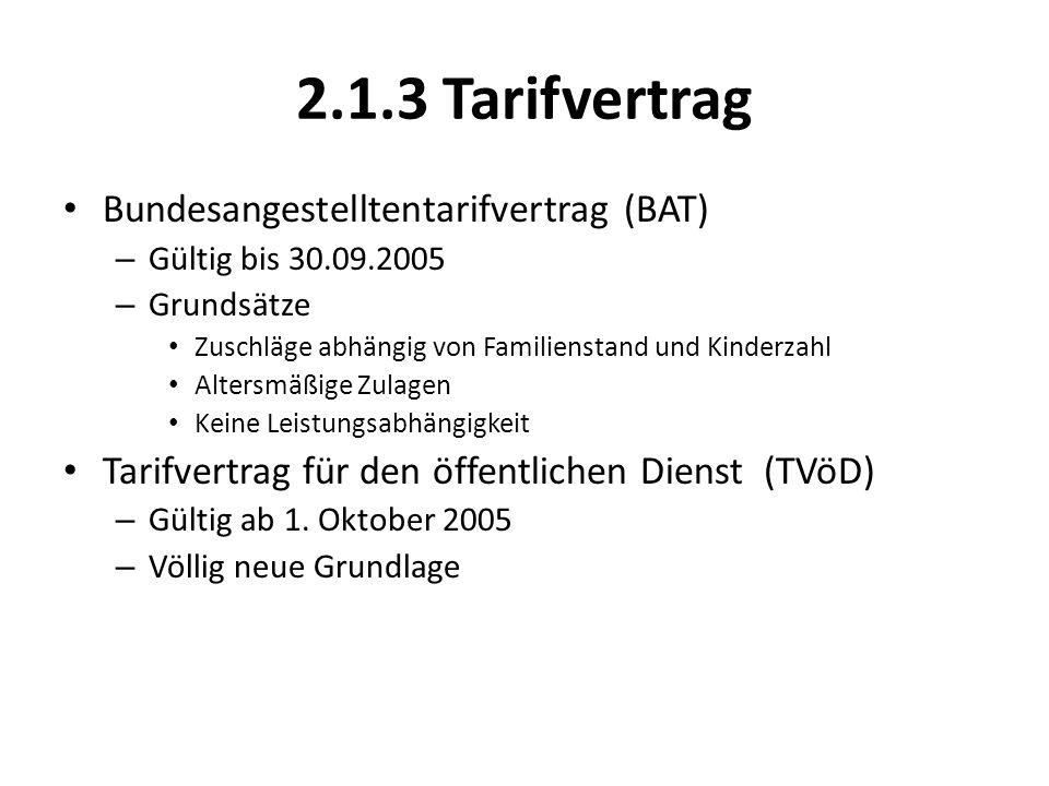 2.1.3 Tarifvertrag Bundesangestelltentarifvertrag (BAT) – Gültig bis 30.09.2005 – Grundsätze Zuschläge abhängig von Familienstand und Kinderzahl Alter