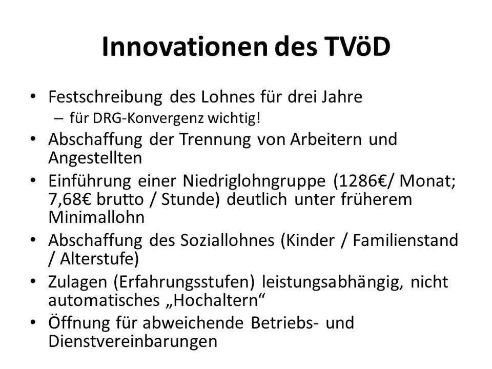 Innovationen des TVöD Festschreibung des Lohnes für drei Jahre – für DRG-Konvergenz wichtig! Abschaffung der Trennung von Arbeitern und Angestellten E
