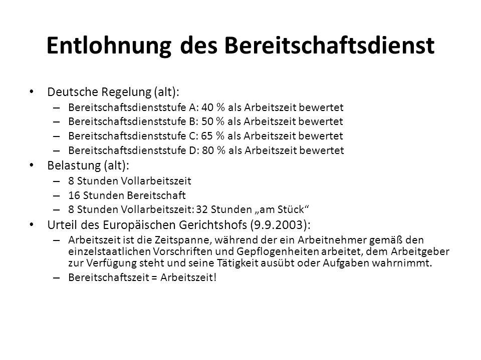 Entlohnung des Bereitschaftsdienst Deutsche Regelung (alt): – Bereitschaftsdienststufe A: 40 % als Arbeitszeit bewertet – Bereitschaftsdienststufe B: