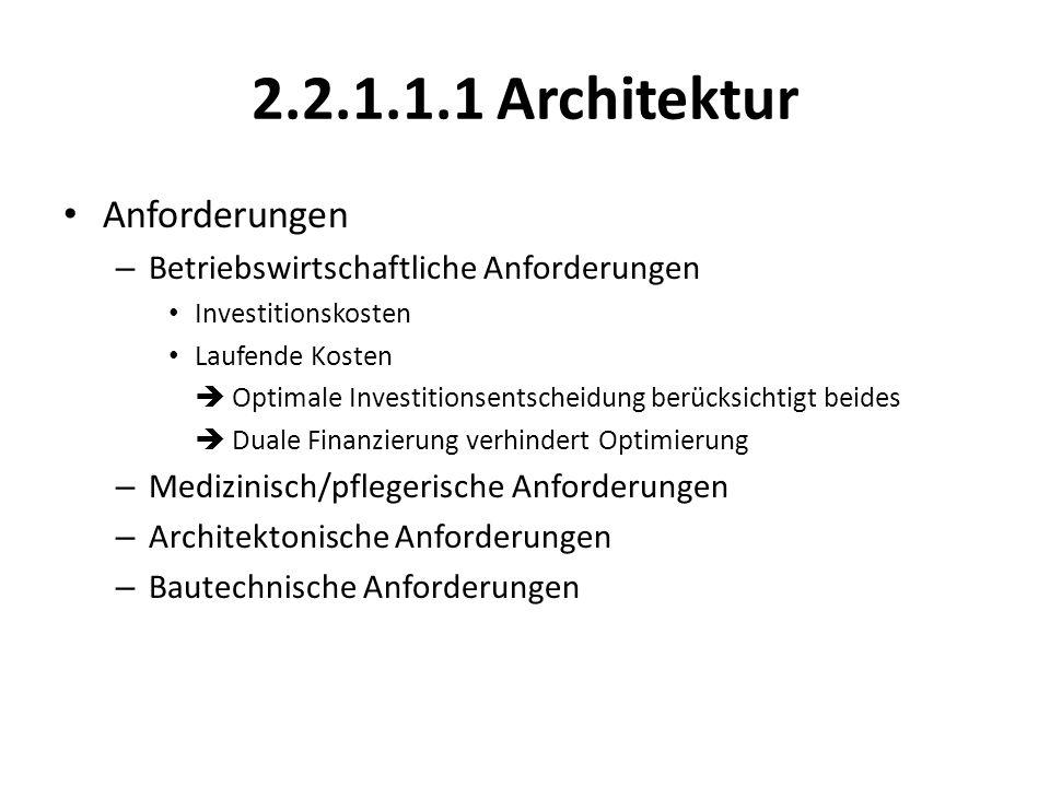 2.2.1.1.1 Architektur Anforderungen – Betriebswirtschaftliche Anforderungen Investitionskosten Laufende Kosten Optimale Investitionsentscheidung berüc