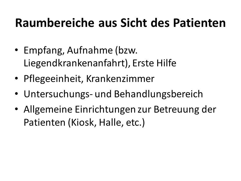 Raumbereiche aus Sicht des Patienten Empfang, Aufnahme (bzw. Liegendkrankenanfahrt), Erste Hilfe Pflegeeinheit, Krankenzimmer Untersuchungs- und Behan