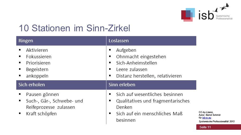 CC-by-Lizenz, Autor: Bernd Schmid für isb-w.euisb-w.eu Systemische Professionalität 2013 Seite 11 10 Stationen im Sinn-Zirkel RingenLoslassen Aktivier
