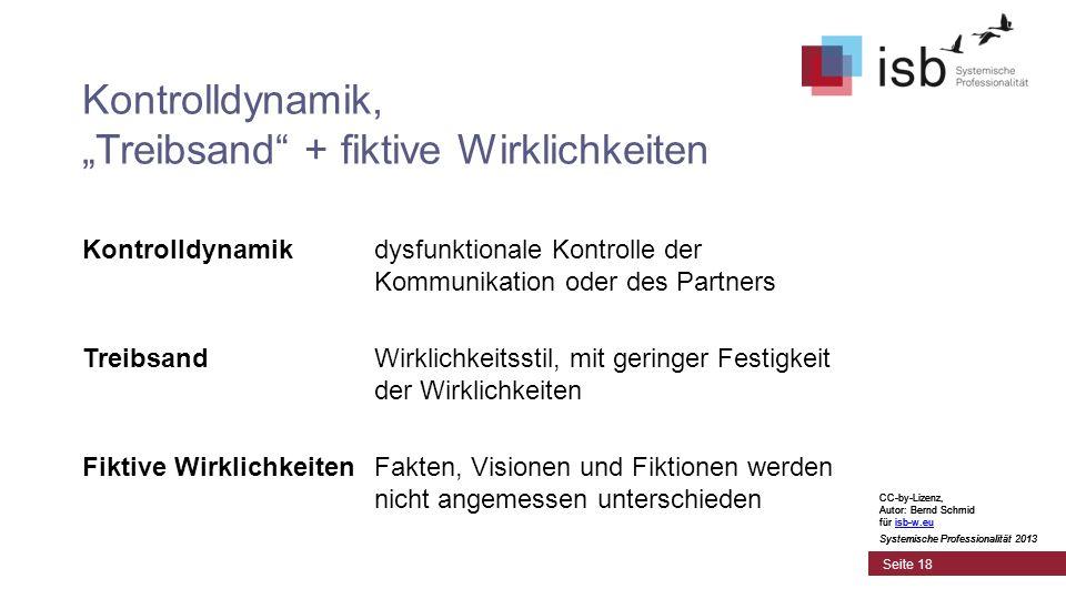 CC-by-Lizenz, Autor: Bernd Schmid für isb-w.euisb-w.eu Systemische Professionalität 2013 Seite 18 Kontrolldynamik, Treibsand + fiktive Wirklichkeiten