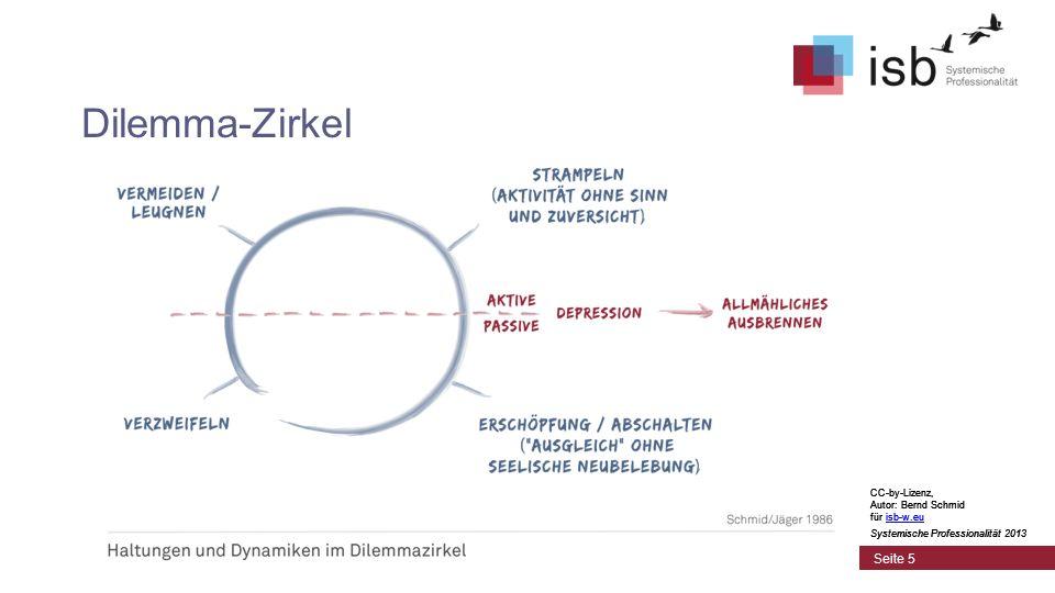 CC-by-Lizenz, Autor: Bernd Schmid für isb-w.euisb-w.eu Systemische Professionalität 2013 Seite 5 Dilemma-Zirkel CC-by-Lizenz, Autor: Bernd Schmid für
