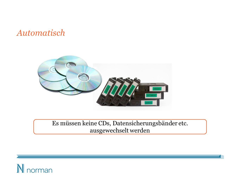 Automatisch Es müssen keine CDs, Datensicherungsbänder etc. ausgewechselt werden