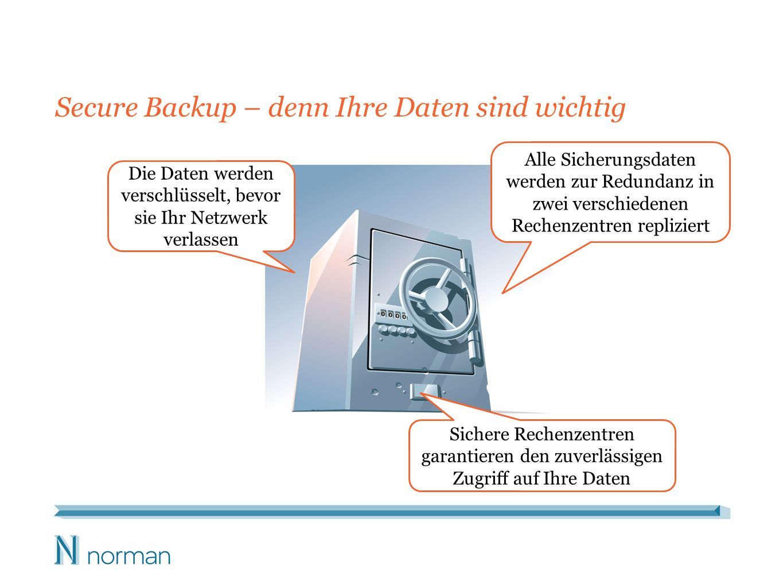 Secure Backup – denn Ihre Daten sind wichtig Die Daten werden verschlüsselt, bevor sie Ihr Netzwerk verlassen Alle Sicherungsdaten werden zur Redundan