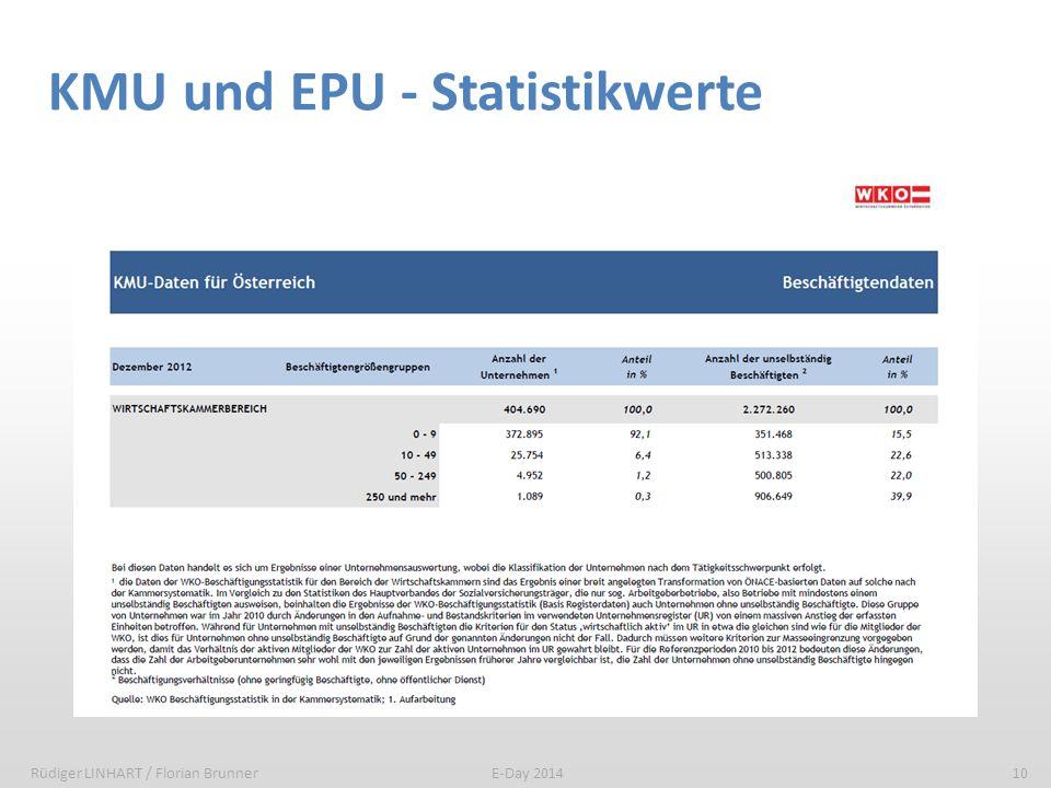 KMU und EPU - Statistikwerte Rüdiger LINHART / Florian Brunner10E-Day 2014