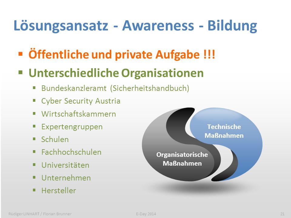 Lösungsansatz - Awareness - Bildung Öffentliche und private Aufgabe !!! Unterschiedliche Organisationen Bundeskanzleramt (Sicherheitshandbuch) Cyber S