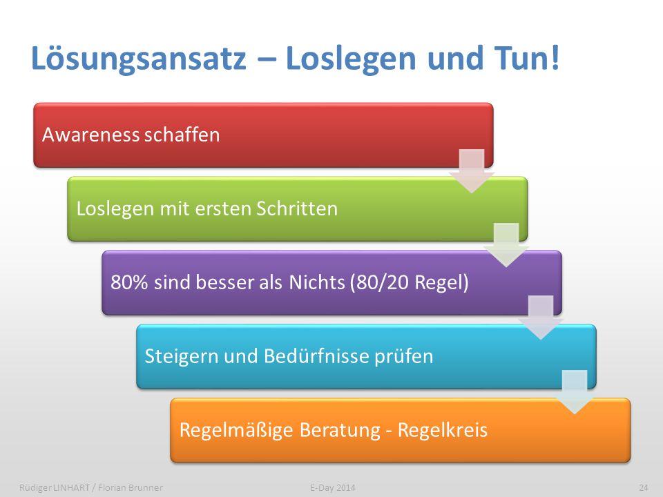 Lösungsansatz – Loslegen und Tun! Awareness schaffenLoslegen mit ersten Schritten80% sind besser als Nichts (80/20 Regel)Steigern und Bedürfnisse prüf