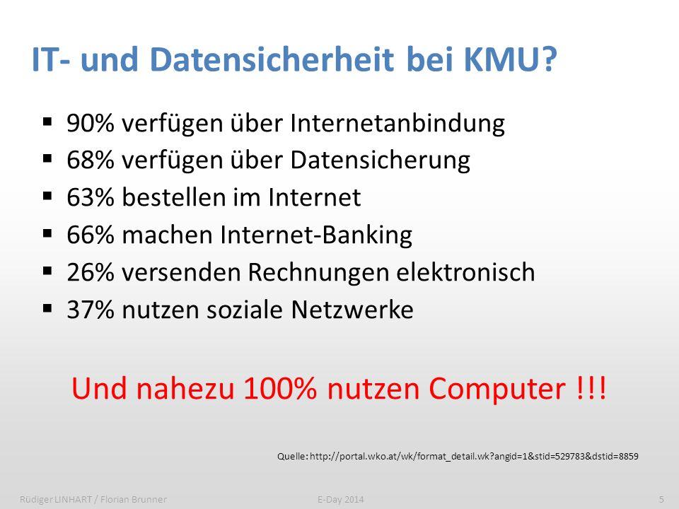 IT- und Datensicherheit bei KMU? 90% verfügen über Internetanbindung 68% verfügen über Datensicherung 63% bestellen im Internet 66% machen Internet-Ba
