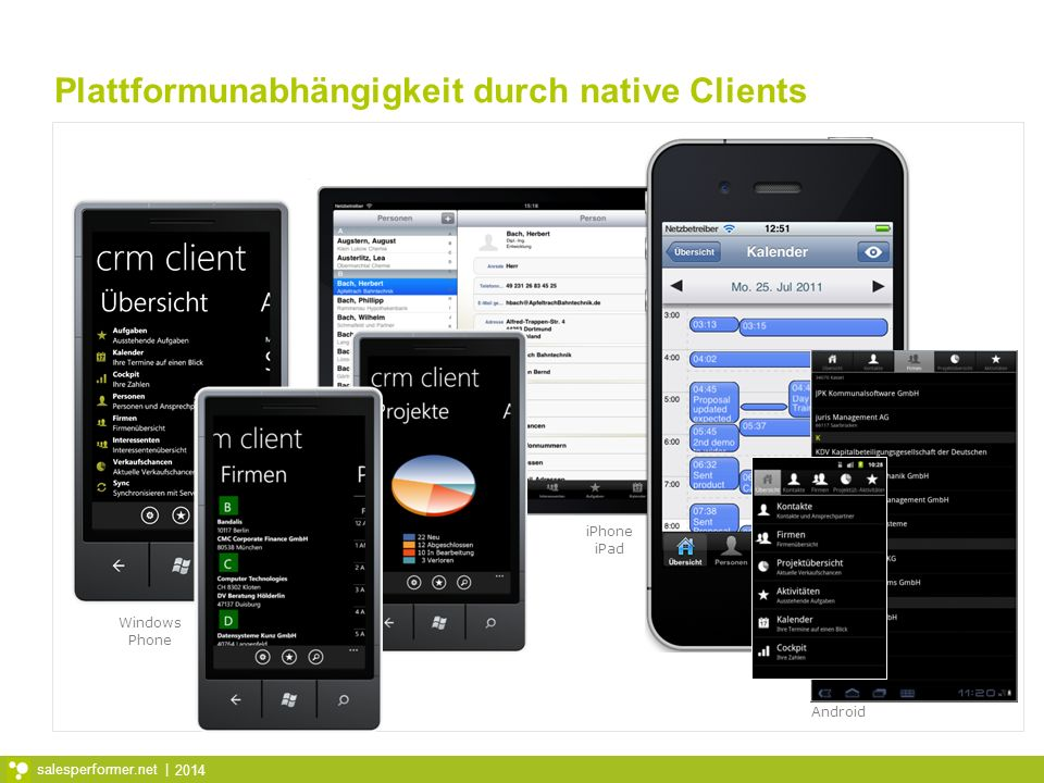 2014 salesperformer.net | Plattformunabhängigkeit durch native Clients Windows Phone Android iPhone iPad