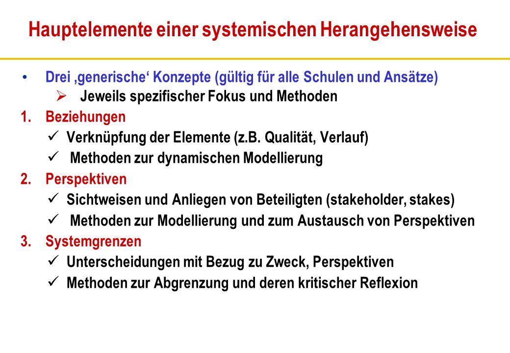 Drei generische Konzepte (gültig für alle Schulen und Ansätze) Jeweils spezifischer Fokus und Methoden 1.Beziehungen Verknüpfung der Elemente (z.B. Qu