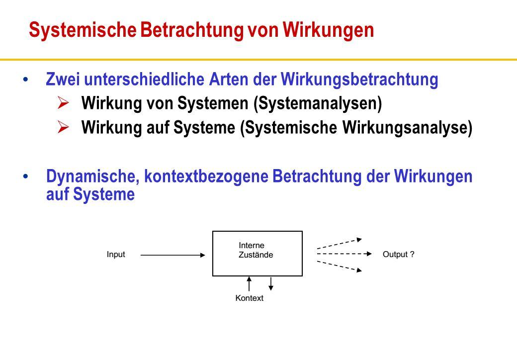 Zwei unterschiedliche Arten der Wirkungsbetrachtung Wirkung von Systemen (Systemanalysen) Wirkung auf Systeme (Systemische Wirkungsanalyse) Dynamische