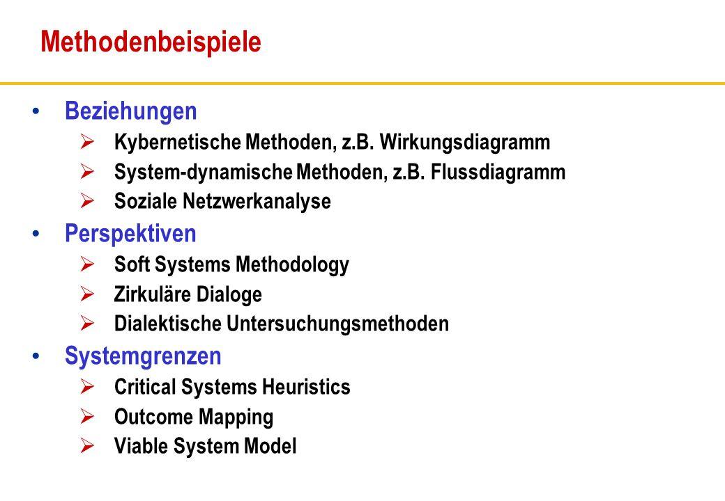 Beziehungen Kybernetische Methoden, z.B. Wirkungsdiagramm System-dynamische Methoden, z.B. Flussdiagramm Soziale Netzwerkanalyse Perspektiven Soft Sys
