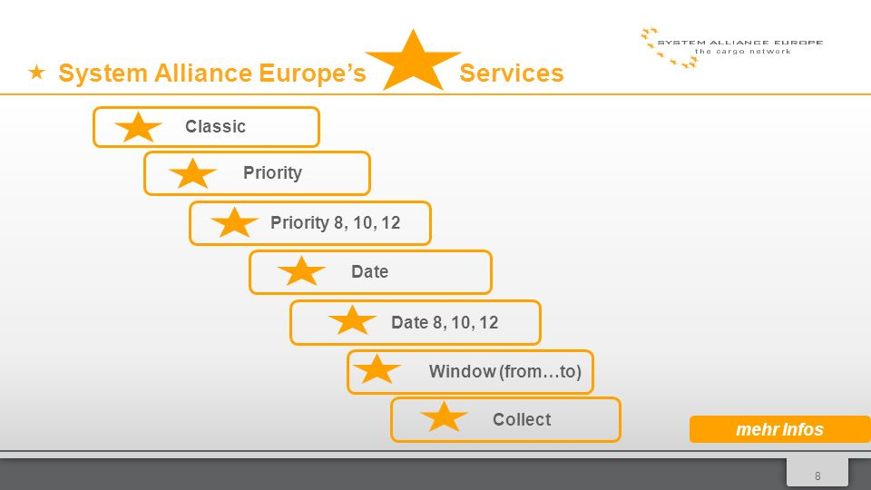 018 System Alliance Europes Services Classic Priority Priority 8, 10, 12 Date Date 8, 10, 12 Collect Window (from…to) mehr Infos