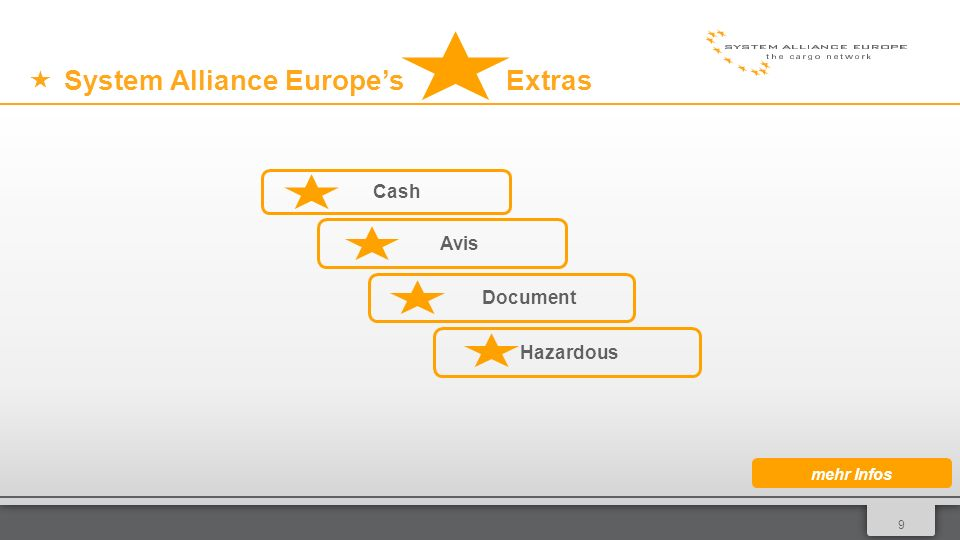 019 System Alliance Europes Extras Cash Avis Document Hazardous mehr Infos