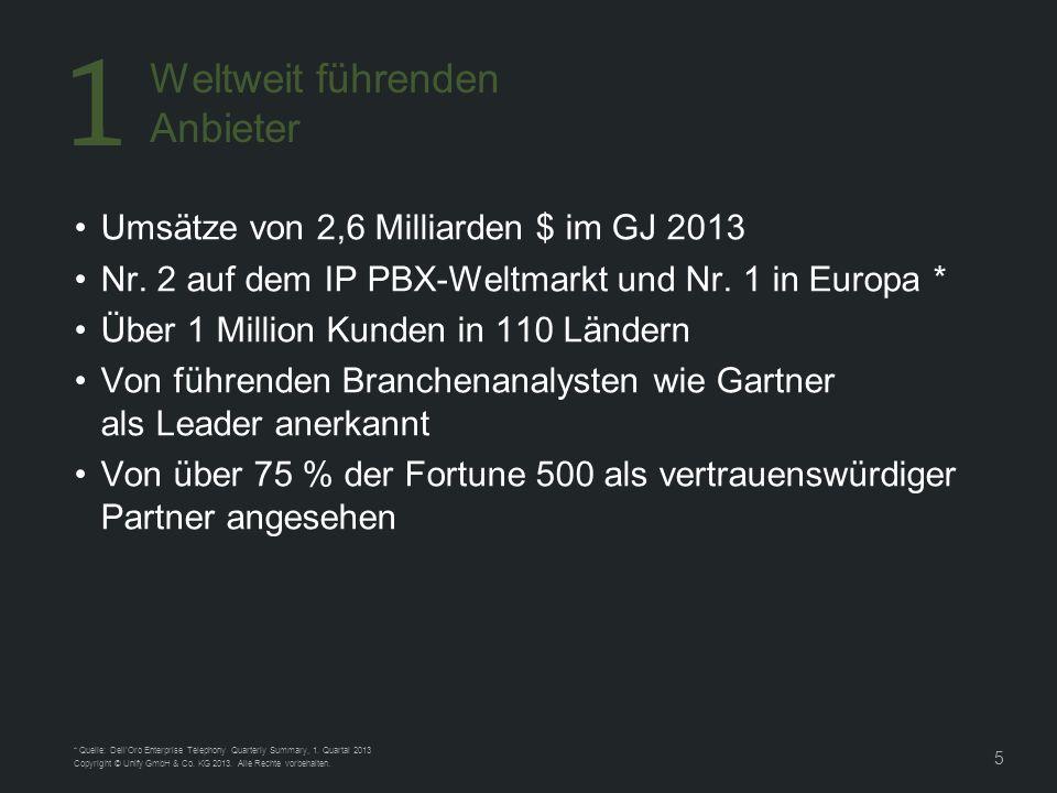 5 Copyright © Unify GmbH & Co. KG 2013. Alle Rechte vorbehalten. Umsätze von 2,6 Milliarden $ im GJ 2013 Nr. 2 auf dem IP PBX-Weltmarkt und Nr. 1 in E
