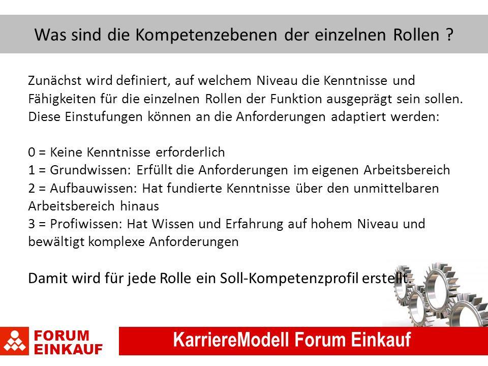 FORUM EINKAUF KarriereModell Forum Einkauf Was sind die Kompetenzebenen der einzelnen Rollen .