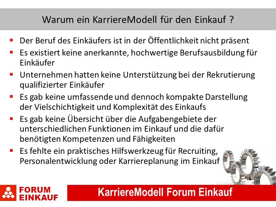 FORUM EINKAUF KarriereModell Forum Einkauf Warum ein KarriereModell für den Einkauf .