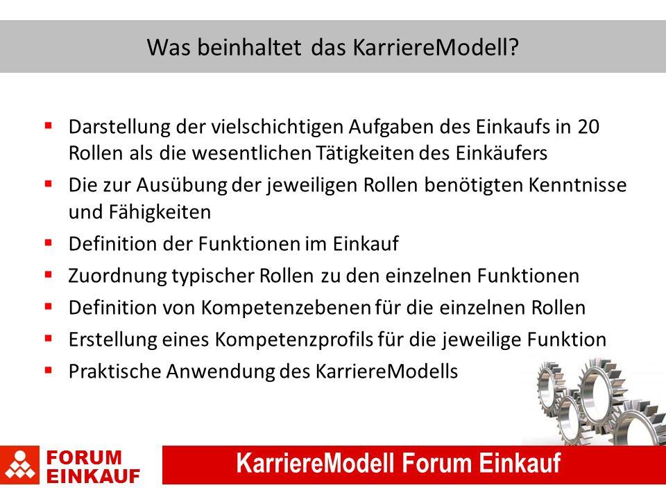FORUM EINKAUF KarriereModell Forum Einkauf Was beinhaltet das KarriereModell.