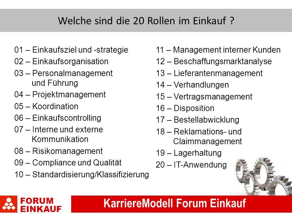 FORUM EINKAUF KarriereModell Forum Einkauf Welche sind die 20 Rollen im Einkauf .