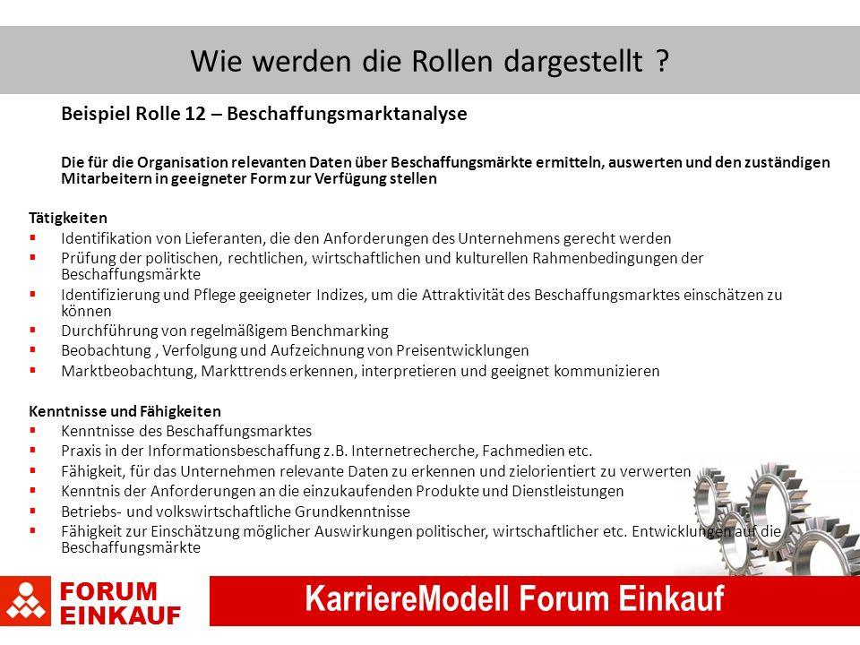 FORUM EINKAUF KarriereModell Forum Einkauf Wie werden die Rollen dargestellt .