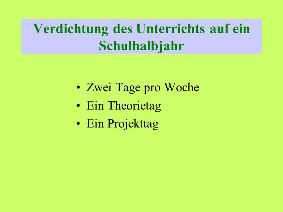 Theorietag -Inhalte- Gemeinsames Frühstück Deutsch Rechnen EDV Sozialkunde Sport - Projektorientierter Unterricht -