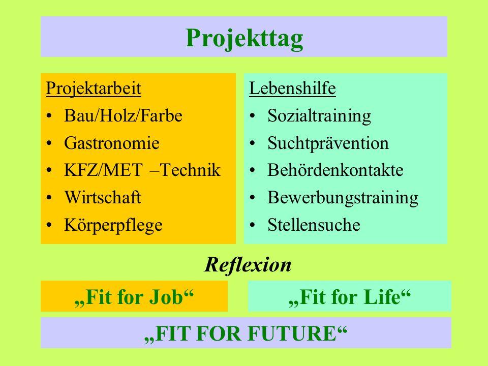 Projekttag Projektarbeit Bau/Holz/Farbe Gastronomie KFZ/MET –Technik Wirtschaft Körperpflege Lebenshilfe Sozialtraining Suchtprävention Behördenkontak