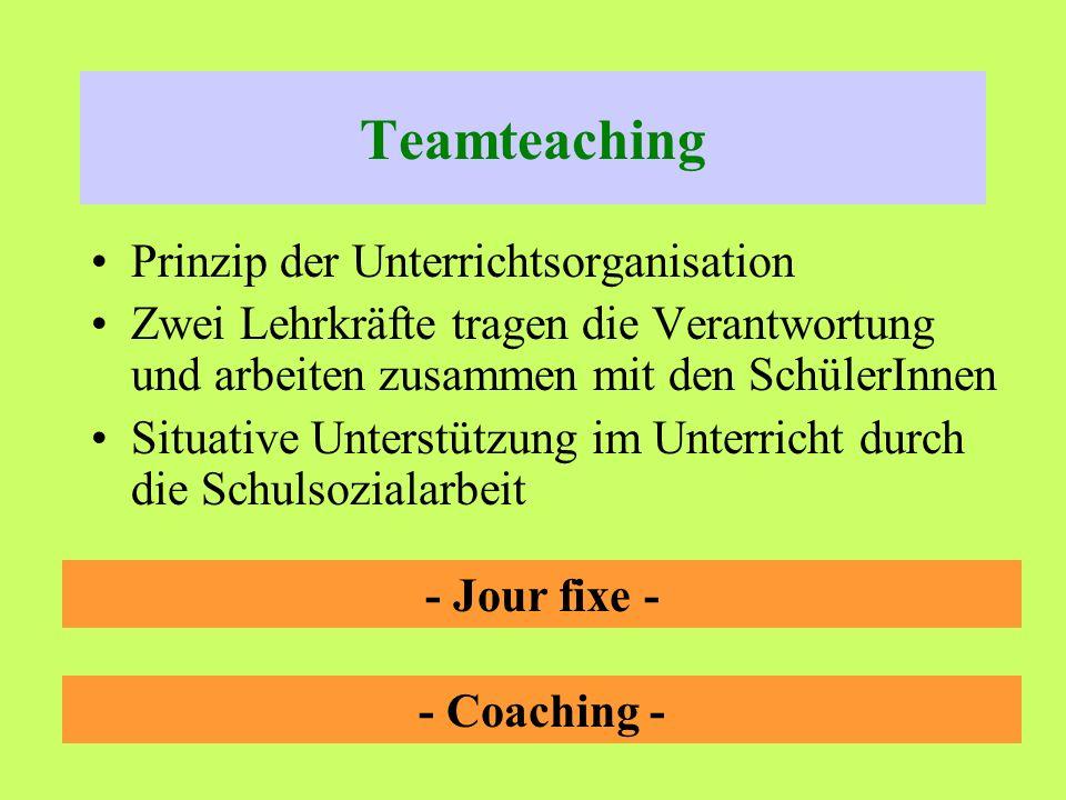 Teamteaching Prinzip der Unterrichtsorganisation Zwei Lehrkräfte tragen die Verantwortung und arbeiten zusammen mit den SchülerInnen Situative Unterst