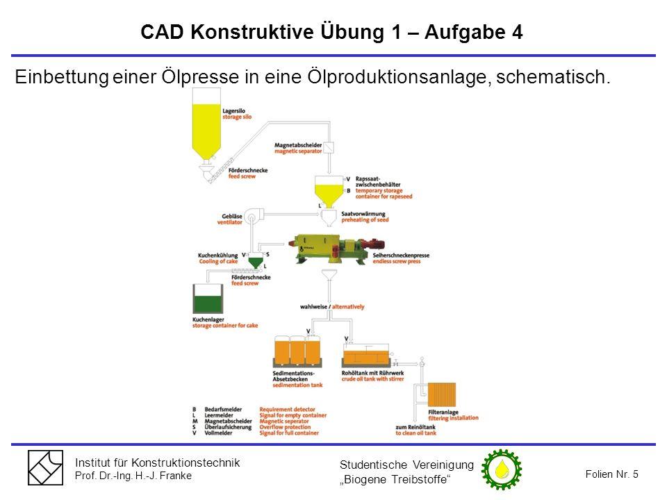 Institut für Konstruktionstechnik Prof. Dr.-Ing. H.-J. Franke Folien Nr. 5 CAD Konstruktive Übung 1 – Aufgabe 4 Einbettung einer Ölpresse in eine Ölpr
