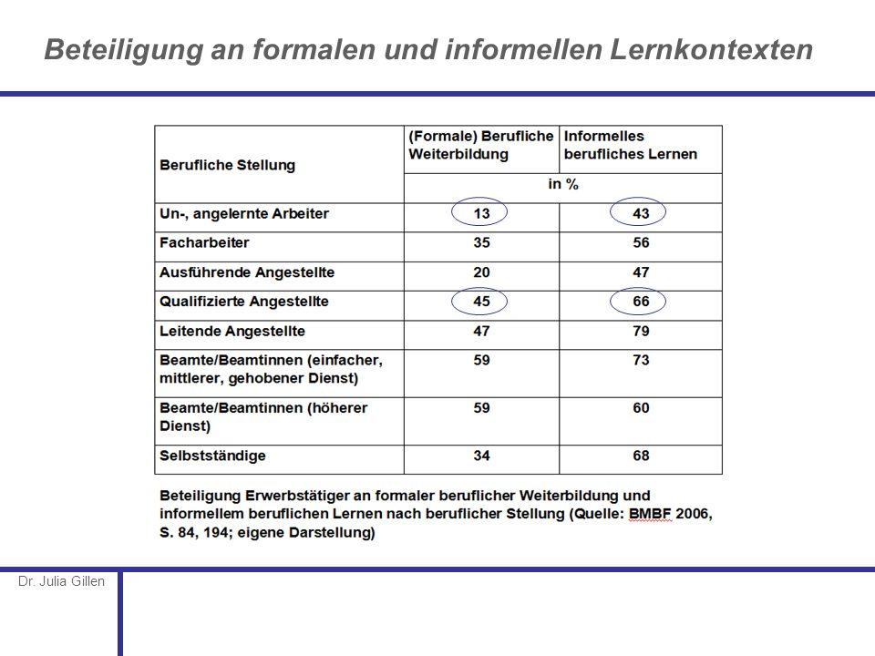 Dr. Julia Gillen Beteiligung an formalen und informellen Lernkontexten