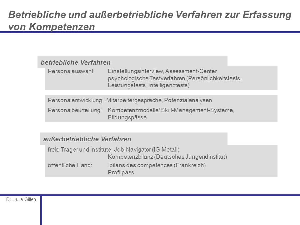 Dr. Julia Gillen Betriebliche und außerbetriebliche Verfahren zur Erfassung von Kompetenzen Personalentwicklung: Mitarbeitergespräche, Potenzialanalys