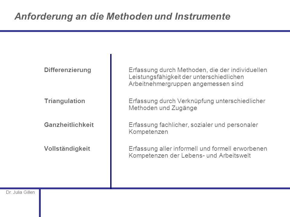 Dr. Julia Gillen Anforderung an die Methoden und Instrumente DifferenzierungErfassung durch Methoden, die der individuellen Leistungsfähigkeit der unt
