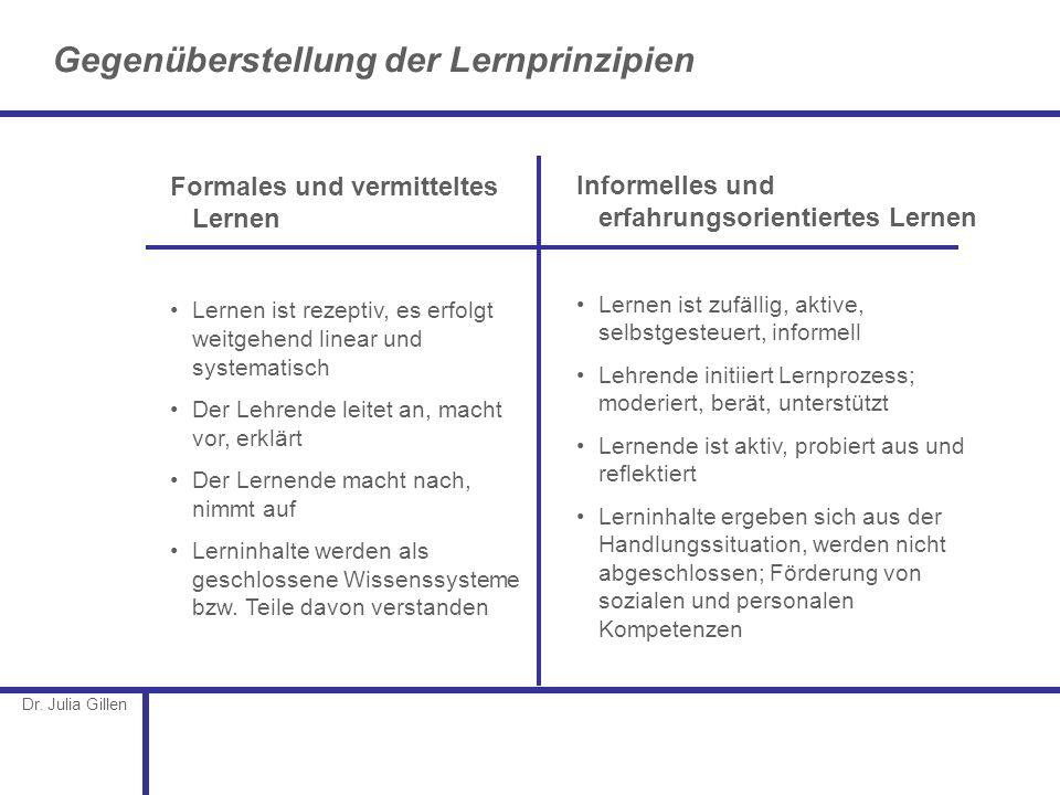 Dr. Julia Gillen Gegenüberstellung der Lernprinzipien Formales und vermitteltes Lernen Lernen ist rezeptiv, es erfolgt weitgehend linear und systemati
