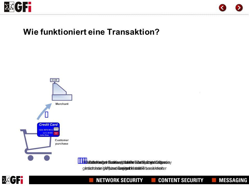 Händler leitet Transaktion an Zahlungs-Gateway weiter Zahlungs-Gateway leitet Transaktion über gesicherte Verbindung an Händlerbank weiter Wie funktio