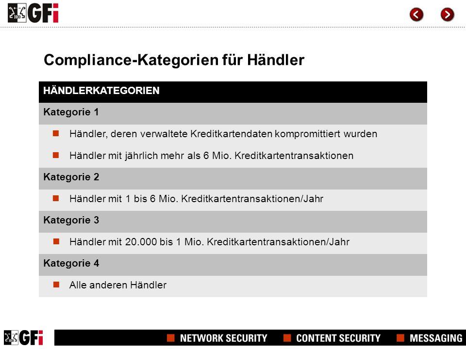 Compliance-Kategorien für Händler HÄNDLERKATEGORIEN Kategorie 1 Händler, deren verwaltete Kreditkartendaten kompromittiert wurden Händler mit jährlich